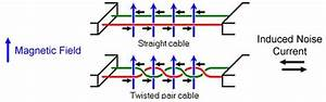 Rs 485 Two Wire Diagram
