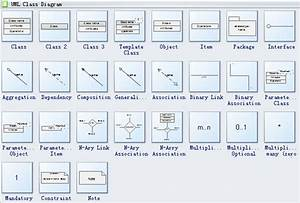 Inkscape Uml Template Attribute