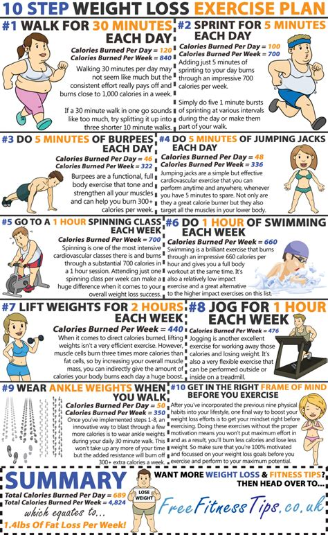 10 step weight loss exercise plan free fitness tips