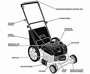 Lawn Mower Drawing At Getdrawings