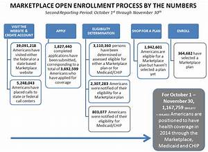 This infographic summarizes key enrollment-related ...