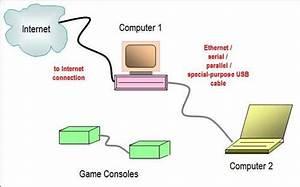 Kingpin Internet Cafe