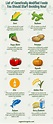 List of Genetically Modified Foods You Should Start ...