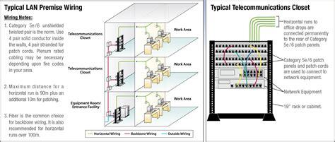 Cable Wiring Diagram Webtor