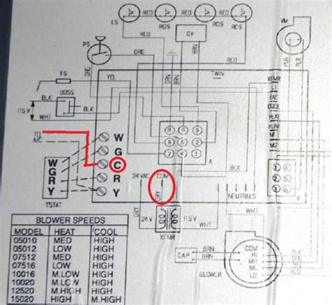 coleman central electric furnace wiring diagram