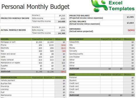 Excel Expenses Template Uk by Excel Budget Template Calendar Template Site