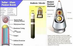 Hydrogenbomb