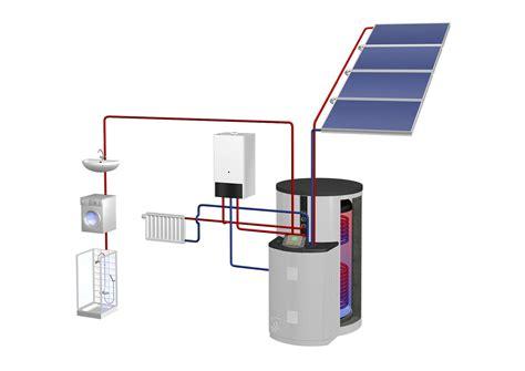 Gas Brennwertheizung Mit Solarunterstützung by Gas Brennwertger 228 T Mit Solarunterst 252 Tzung Klimaanlage