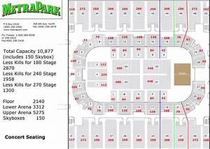 Rimrock Auto Arena Billings Seating Chart