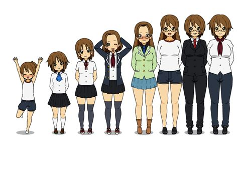 Anime In An Age S Age Progression By Dbzrulez On Deviantart
