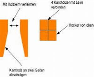Hocker Selber Bauen : couch selber bauen aus paletten mit polster ~ Lizthompson.info Haus und Dekorationen