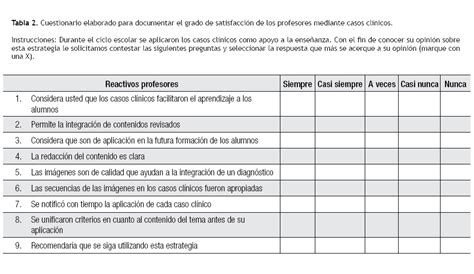 escala tipo likert slideshare escala de likert escala likert blog de eduardopologtz cap 9