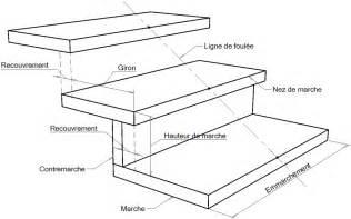 Giron D Un Escalier Définition by Www Le Metal Net Calculer Un Escalier Droit