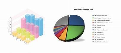 Charts 3d Elsevier Graphs Illustration Webshop Scientific