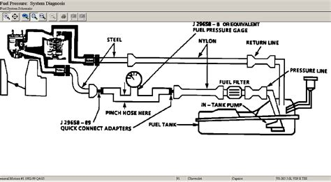 91 Chevy Fuel Diagram by I A 1991 Chevy Caprice It Has Power Spark Getting