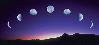 Quarto Ultimo Aprile Energia Maya Luna