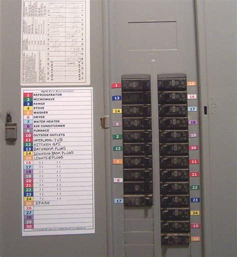 circuit panel september 2013 what is a circuit breaker how do circuit breakers work