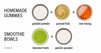Gelatin Benefits Tasty Ways Health