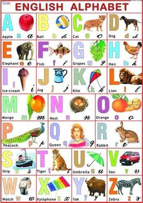 nursery charts alphabet chart manufacturer   delhi