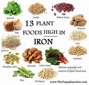 13 Plant Foods High in Iron | Red blood cells, Minerals ...