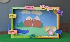 Water Cycle Diorama  U00b7 Kix Cereal