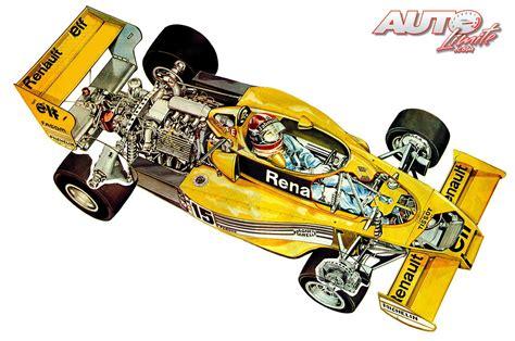 Формула 1 2018   Results   Motorsport.com