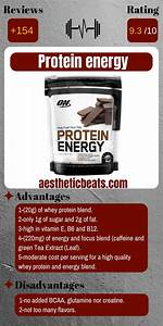 Protein Energy-supplement Review