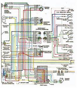 similiar 1971 chevy ignition switch wiring diagram keywords 63 chevy truck turnsignal on a 66 gmc 1 2 truck which wires