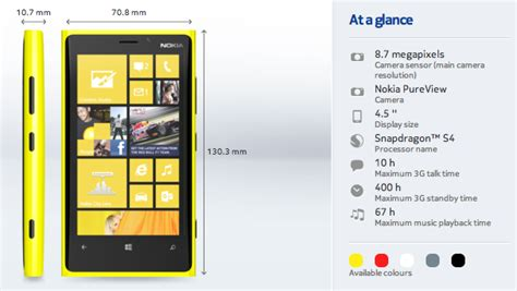 nokia lumia 920 and lumia 820 launched in india prices higher than estimates thetechpanda