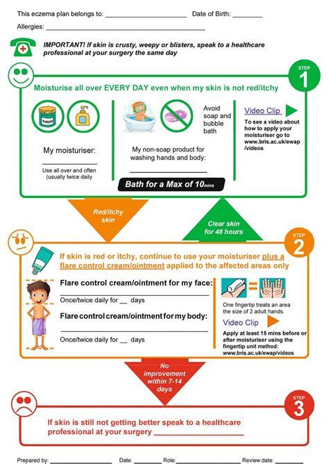 developing  written action plan  children  eczema