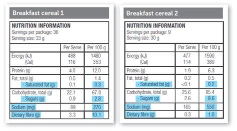 choosing  packaged foods ministry  health nz