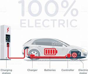 Electric Car Scheme Simplified Diagram Of Components Stock