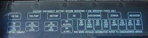 jeep cherokee screechingthe blower resistor blower motoraux
