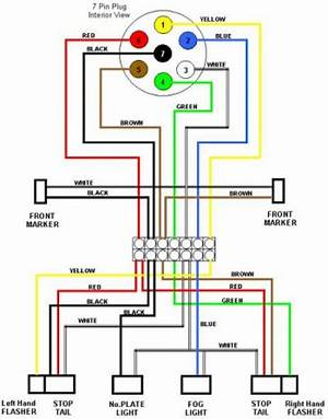 2006 Toyota Tundra Trailer Wiring Diagram Francois Garagnon Karin Gillespie 41478 Enotecaombrerosse It