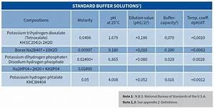 pH/ORP Buffer Calibration Solutions   Yokogawa America  Ph