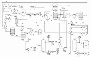 Biomass To Ethylene  B2
