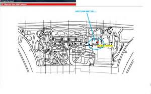 Citroen C4 Picasso Air Suspension Wiring Diagram