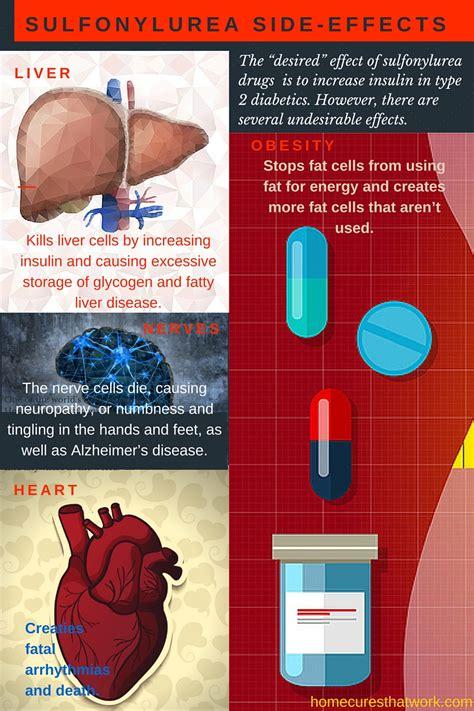 dangerous sulfonylureas side effects  diabetes