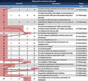 Evidencia 1 Y Actividad 3 Pm On Emaze
