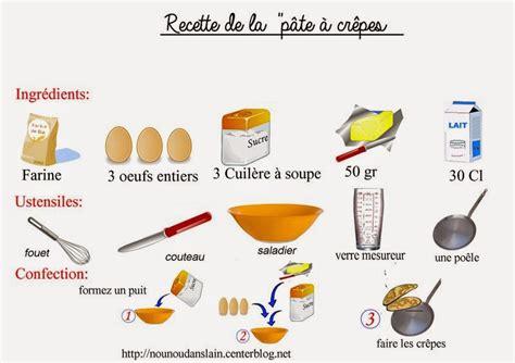 la recette de cuisine com 1º ep ceip julio verne