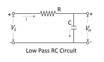 Electronic Circuits Linear Wave Shapping Tutorialspoint