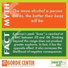 choice images alcohol awareness