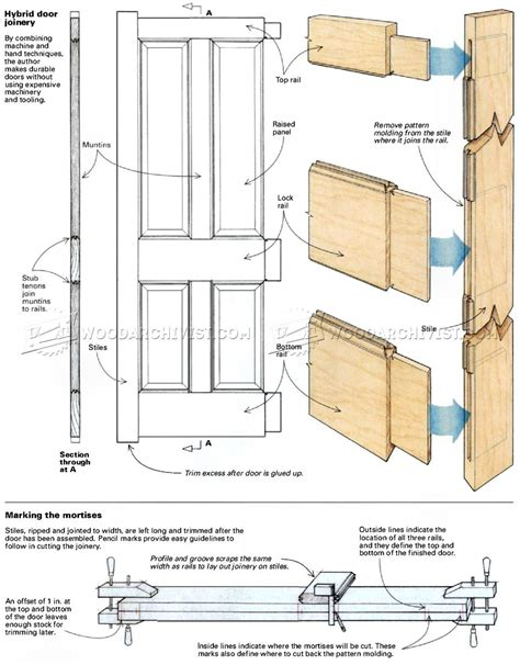 100 hinge replacements woodweb u0027s cabinetmaking