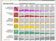 cool excel chart tricks Google Search Cool charts and