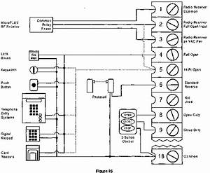 Manual Powermastermercial Door Operator Wiring Diagram