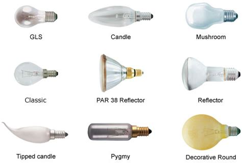 what are the different types of lights in lighting system