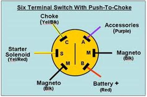 Boat Audio Repair Near Me by Universal Ignition Switch Wiring Diagram Page 1 Iboats