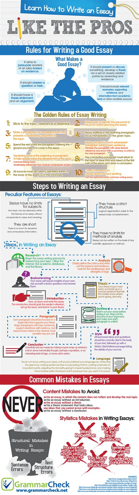 custom dissertation ghostwriter websites for university