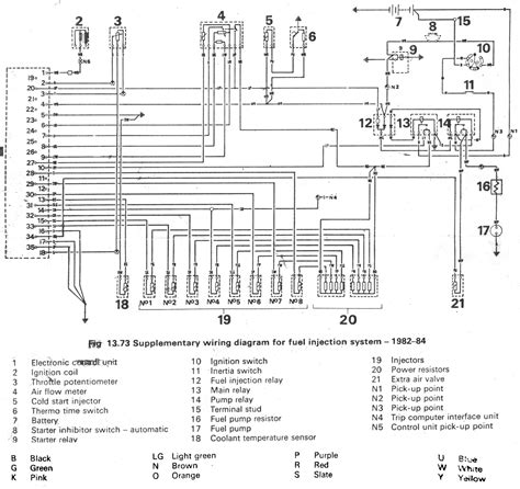 Wiring Diagram Wanted Range Rover Forum Lrx The