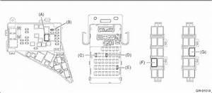 Subaru Crosstrek Service Manual - Location